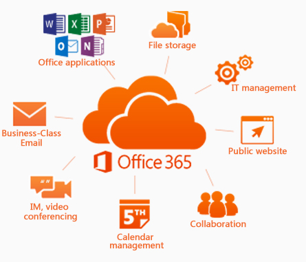 Microsoft Office 365 Home 1601073020102 - Download